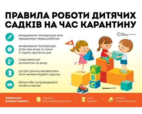 З 1 червня відновлюють роботу дитячі садки «Казка», «Малятко» та «Барвінок»