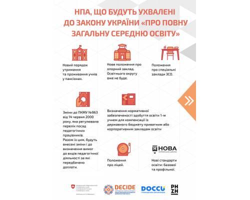 """Чекаємо змін до Закону України \""""Про повну загальну середню освіту\"""""""